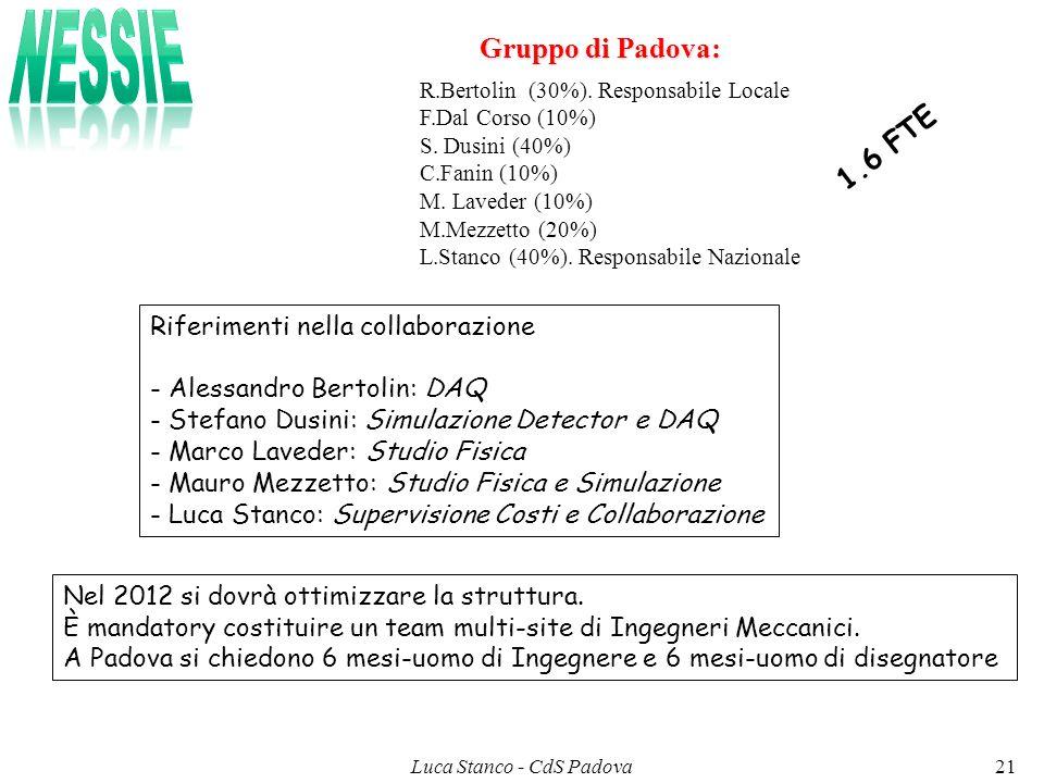 Gruppo di Padova: R.Bertolin (30%). Responsabile Locale F.Dal Corso (10%) S.