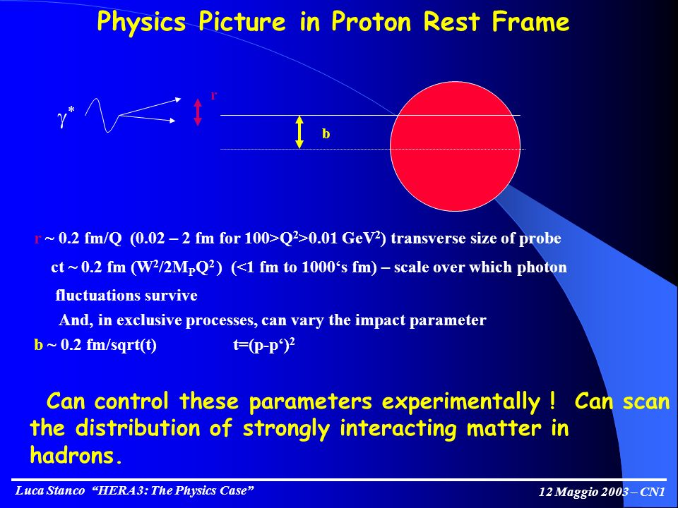 Luca Stanco HERA 3: The Physics Case 12 Maggio 2003 – CN1 Physics Picture in Proton Rest Frame r ~ 0.2 fm/Q (0.02 – 2 fm for 100>Q 2 >0.01 GeV 2 ) transverse size of probe ct ~ 0.2 fm (W 2 /2M P Q 2 ) (<1 fm to 1000s fm) – scale over which photon fluctuations survive And, in exclusive processes, can vary the impact parameter b ~ 0.2 fm/sqrt(t) t=(p-p) 2 Can control these parameters experimentally .