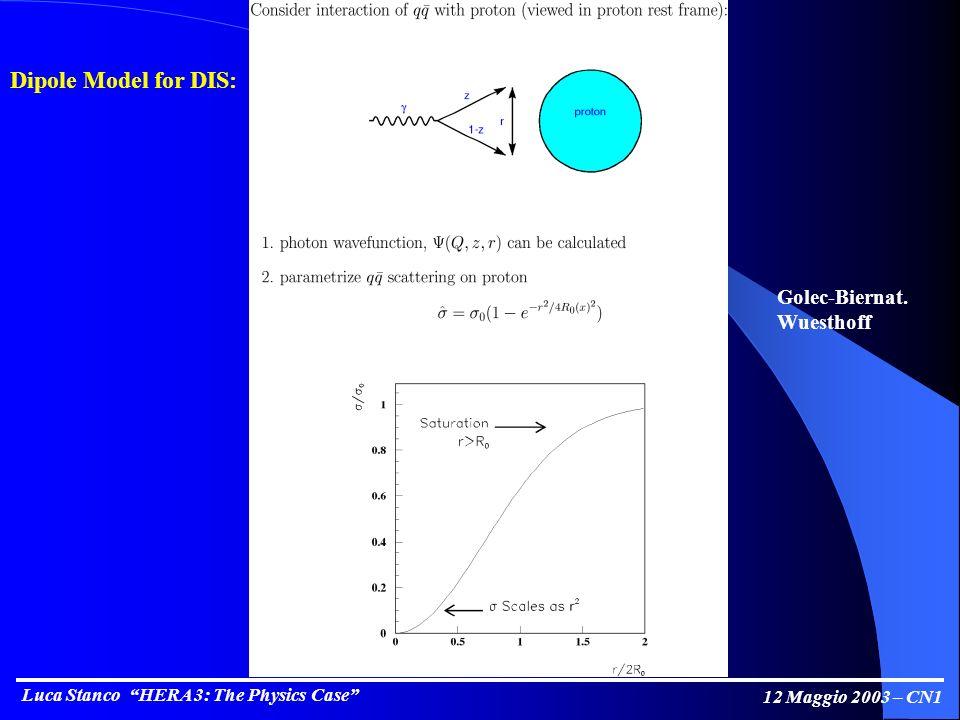 Luca Stanco HERA 3: The Physics Case 12 Maggio 2003 – CN1 Golec-Biernat. Wuesthoff Dipole Model for DIS: