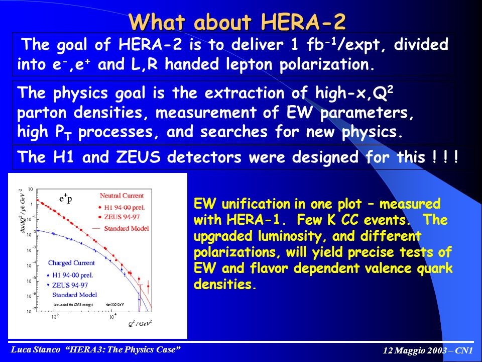 Luca Stanco HERA 3: The Physics Case 12 Maggio 2003 – CN1 What about HERA-2 The goal of HERA-2 is to deliver 1 fb -1 /expt, divided into e -,e + and L,R handed lepton polarization.