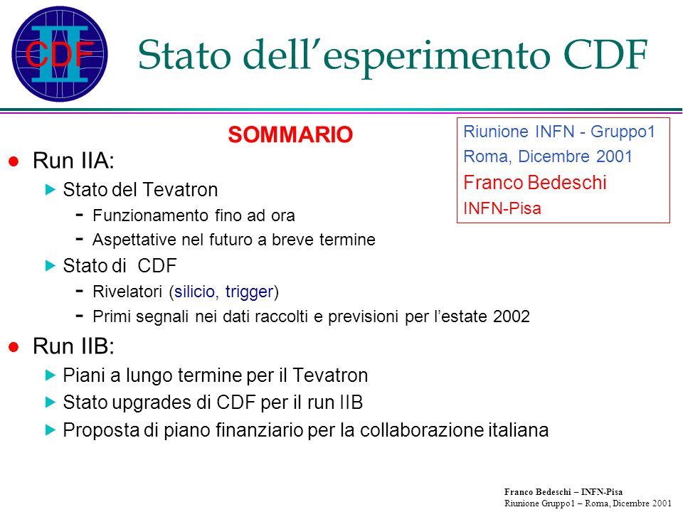 Franco Bedeschi – INFN-Pisa Riunione Gruppo1 – Roma, Dicembre 2001 Stato dellesperimento CDF Run IIA: Stato del Tevatron - Funzionamento fino ad ora -