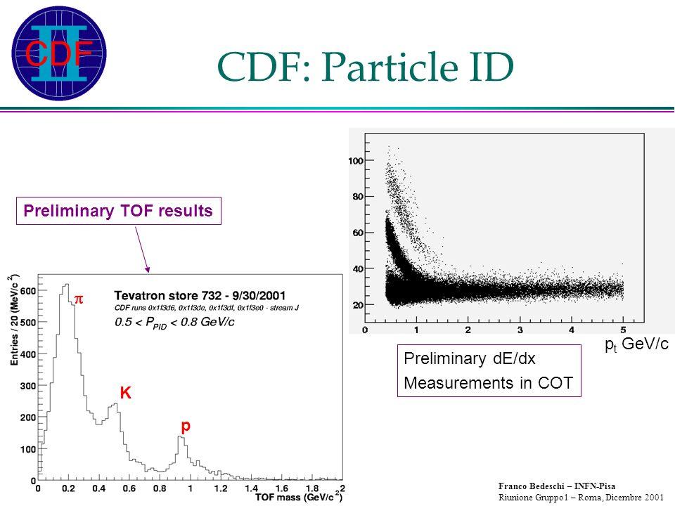 Franco Bedeschi – INFN-Pisa Riunione Gruppo1 – Roma, Dicembre 2001 CDF: Particle ID Preliminary TOF results K p Preliminary dE/dx Measurements in COT