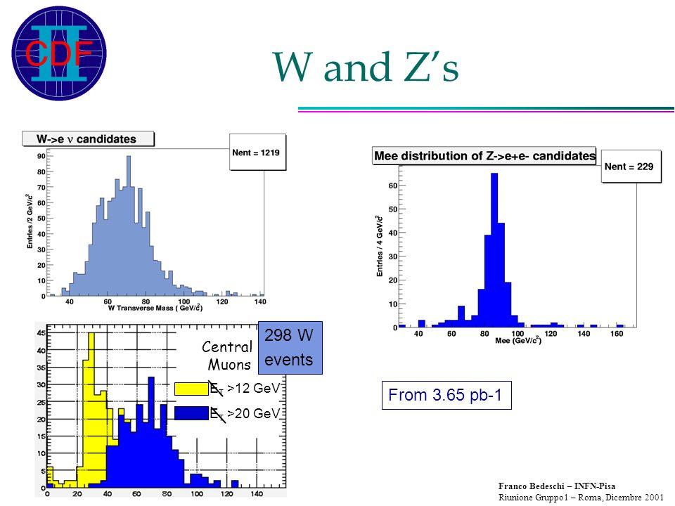 Franco Bedeschi – INFN-Pisa Riunione Gruppo1 – Roma, Dicembre 2001 W and Zs From 3.65 pb-1 Central Muons E T >12 GeV E T >20 GeV 298 W events
