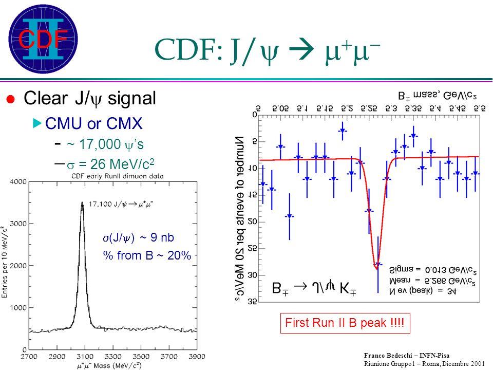Franco Bedeschi – INFN-Pisa Riunione Gruppo1 – Roma, Dicembre 2001 CDF: J/ Clear J/ signal CMU or CMX - ~ 17,000 s = 26 MeV/c 2 First Run II B peak !!