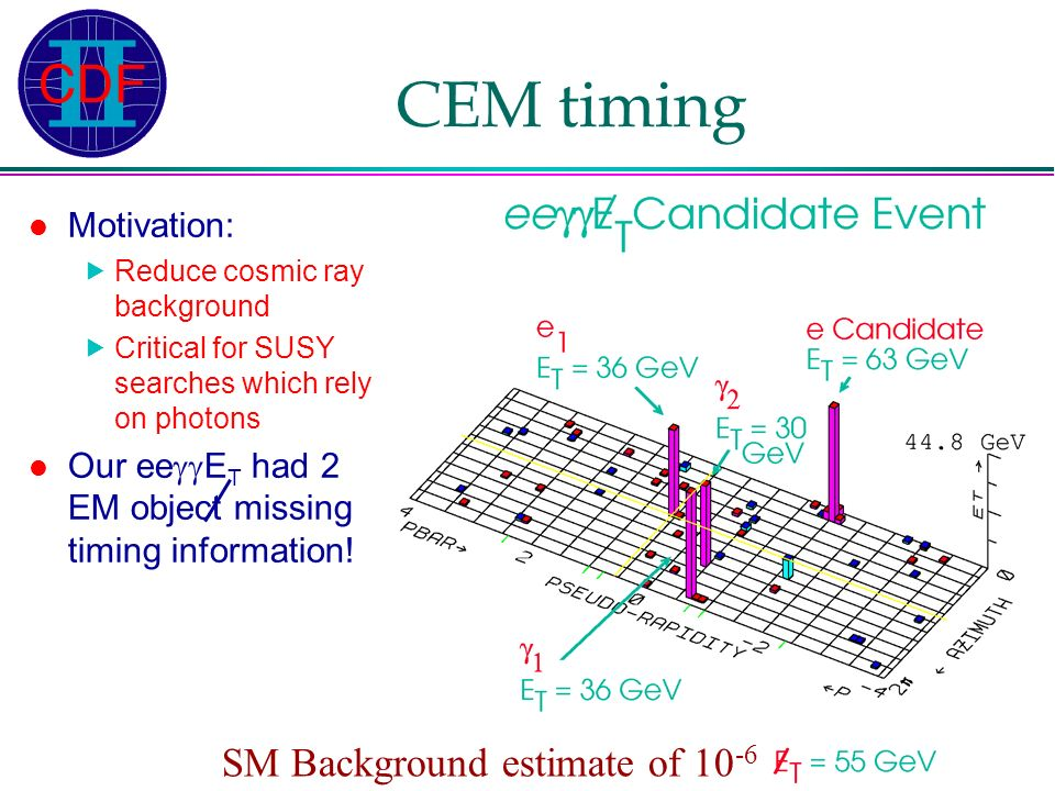 Franco Bedeschi – INFN-Pisa Riunione Gruppo1 – Roma, Dicembre 2001 CEM timing Motivation: Reduce cosmic ray background Critical for SUSY searches which rely on photons Our ee E T had 2 EM object missing timing information.