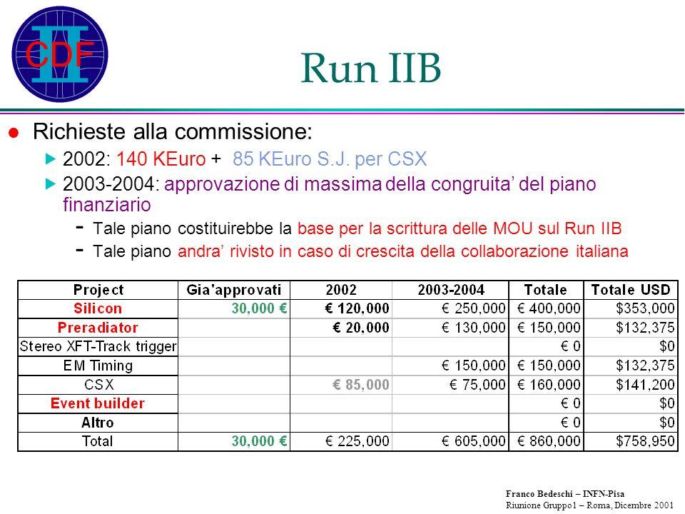 Franco Bedeschi – INFN-Pisa Riunione Gruppo1 – Roma, Dicembre 2001 Run IIB Richieste alla commissione: 2002: 140 KEuro + 85 KEuro S.J. per CSX 2003-20