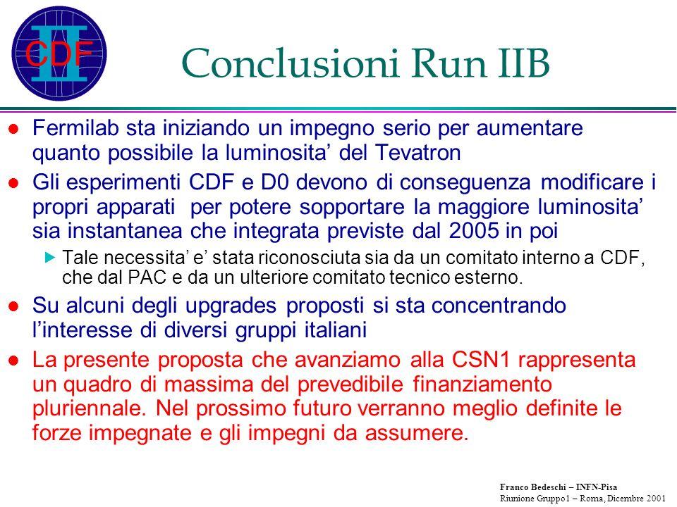 Franco Bedeschi – INFN-Pisa Riunione Gruppo1 – Roma, Dicembre 2001 Conclusioni Run IIB Fermilab sta iniziando un impegno serio per aumentare quanto po