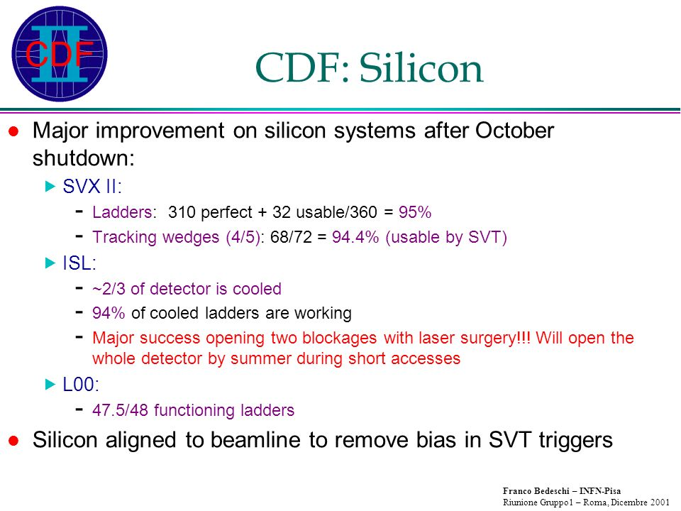 Franco Bedeschi – INFN-Pisa Riunione Gruppo1 – Roma, Dicembre 2001 CDF: Silicon Major improvement on silicon systems after October shutdown: SVX II: - Ladders: 310 perfect + 32 usable/360 = 95% - Tracking wedges (4/5): 68/72 = 94.4% (usable by SVT) ISL: - ~2/3 of detector is cooled - 94% of cooled ladders are working - Major success opening two blockages with laser surgery!!.