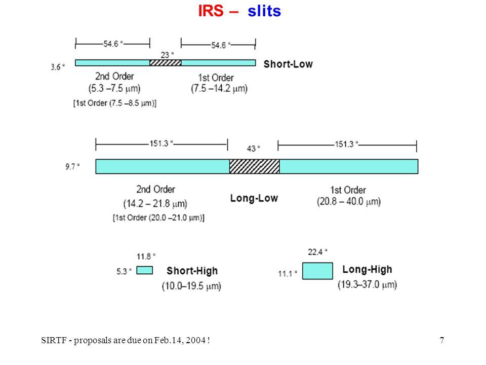 7 IRS – slits