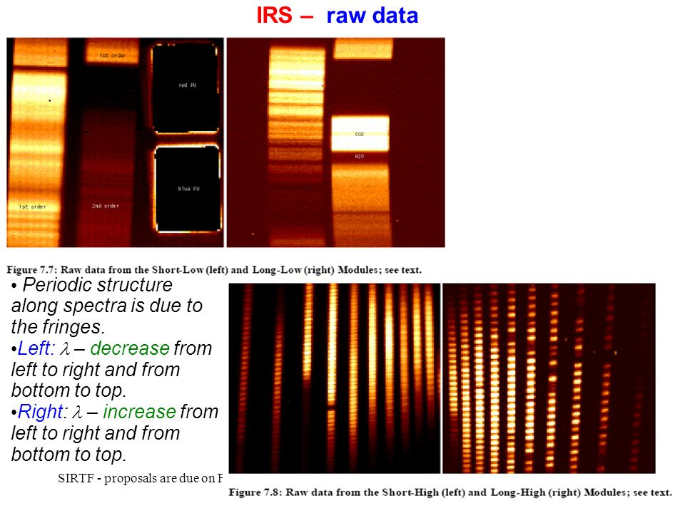 SIRTF - proposals are due on Feb.14, 2004 !9 IRS – raw data Periodic structure along spectra is due to the fringes. Left: – decrease from left to righ