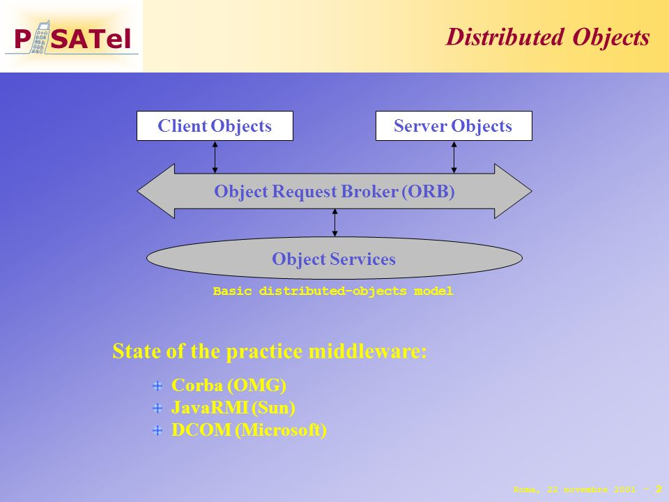 P SATel Distributed Objects 2 State of the practice middleware: Corba (OMG) JavaRMI (Sun) DCOM (Microsoft) Object Request Broker (ORB) Object Services Client ObjectsServer Objects Basic distributed-objects model Roma, 22 novembre 2001 -