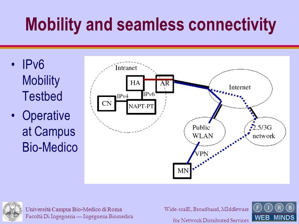 Università Campus Bio-Medico di Roma Facoltà Di Ingegneria Ingegneria Biomedica Wide-scalE, Broadband, MIddleware for Network Distributed Services Mob
