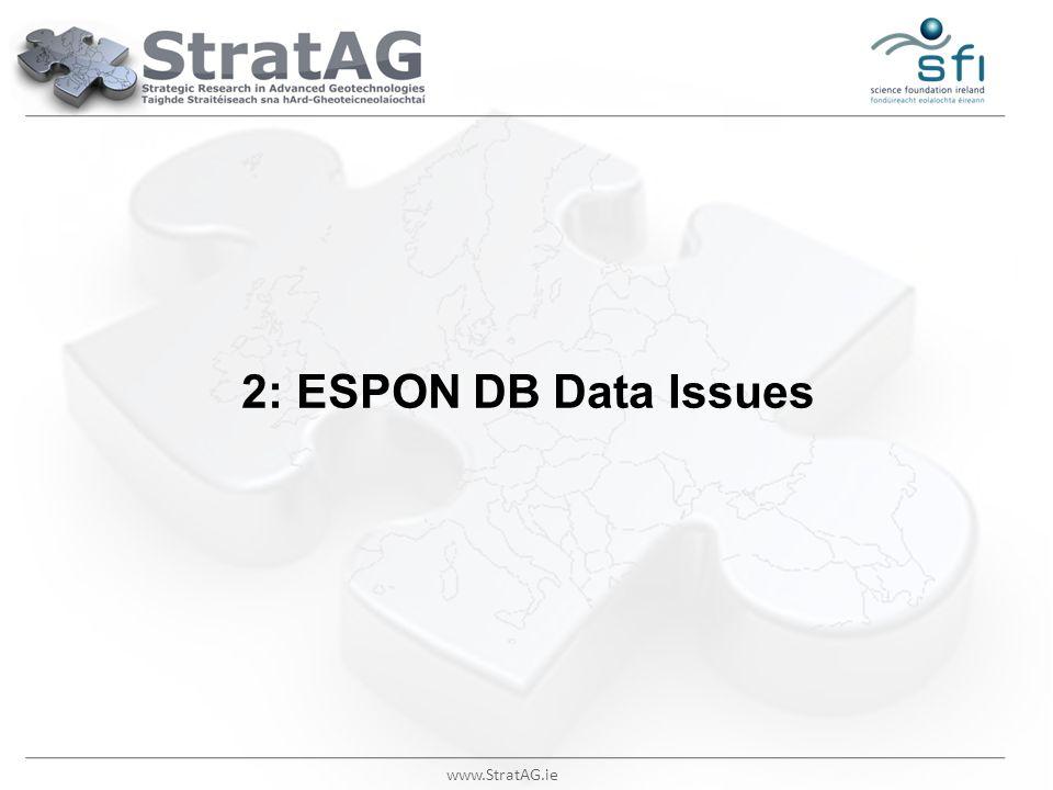 www.StratAG.ie 2: ESPON DB Data Issues