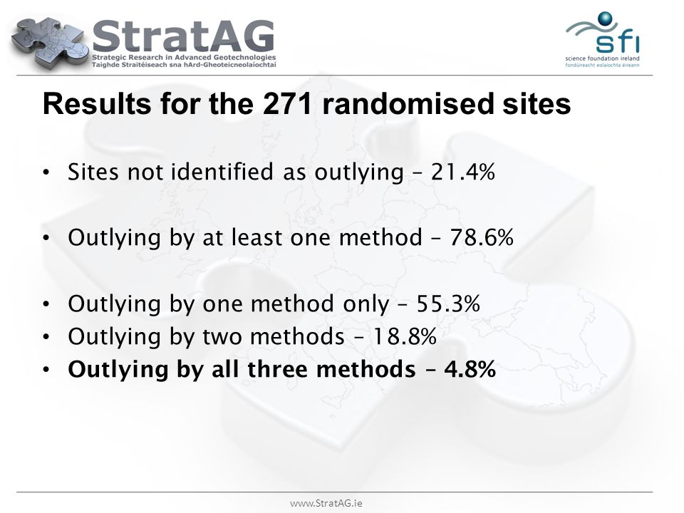 www.StratAG.ie Results for the 271 randomised sites Sites not identified as outlying – 21.4% Outlying by at least one method – 78.6% Outlying by one m