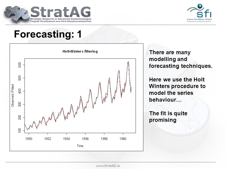 www.StratAG.ie Forecasting: 1 There are many modelling and forecasting techniques. Here we use the Holt Winters procedure to model the series behaviou