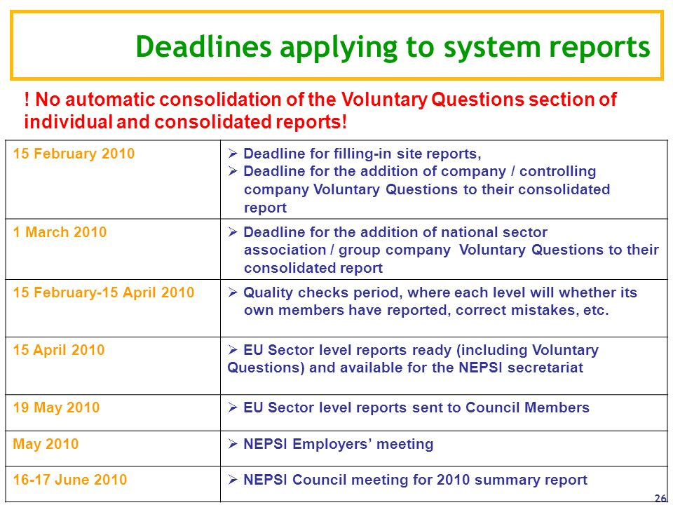 26 15 February 2010 Deadline for filling-in site reports, Deadline for the addition of company / controlling company Voluntary Questions to their cons