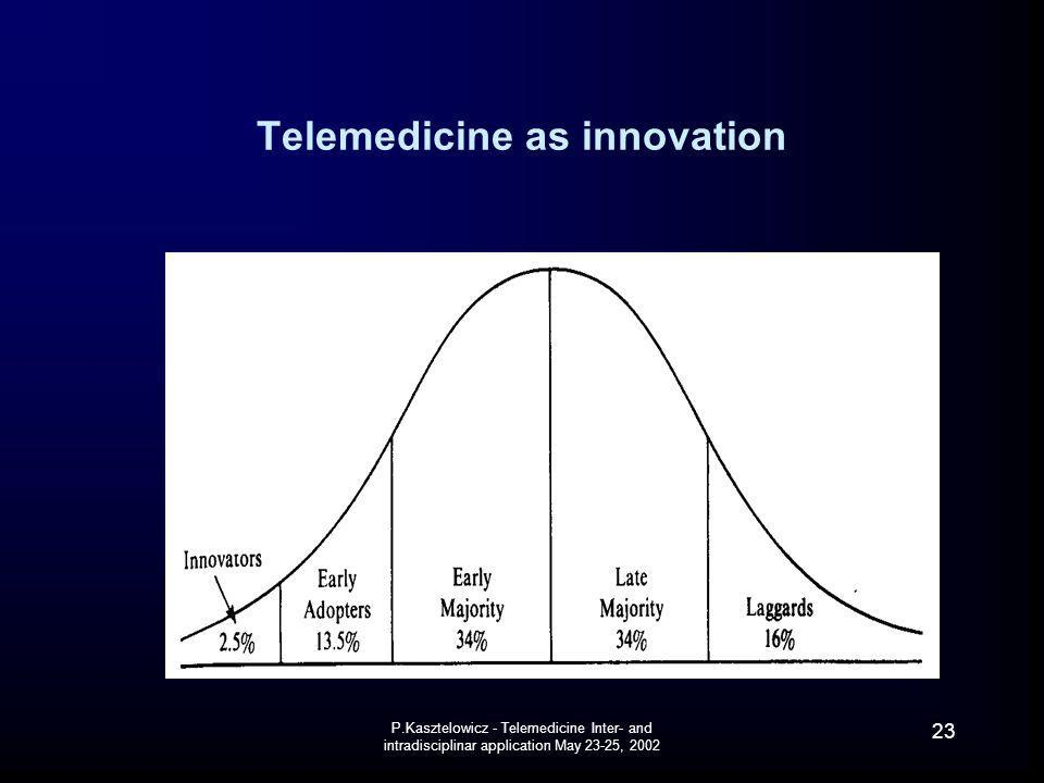 P.Kasztelowicz - Telemedicine Inter- and intradisciplinar application May 23-25, 2002 23 Telemedicine as innovation