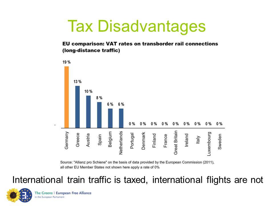 Tax Disadvantages International train traffic is taxed, international flights are not