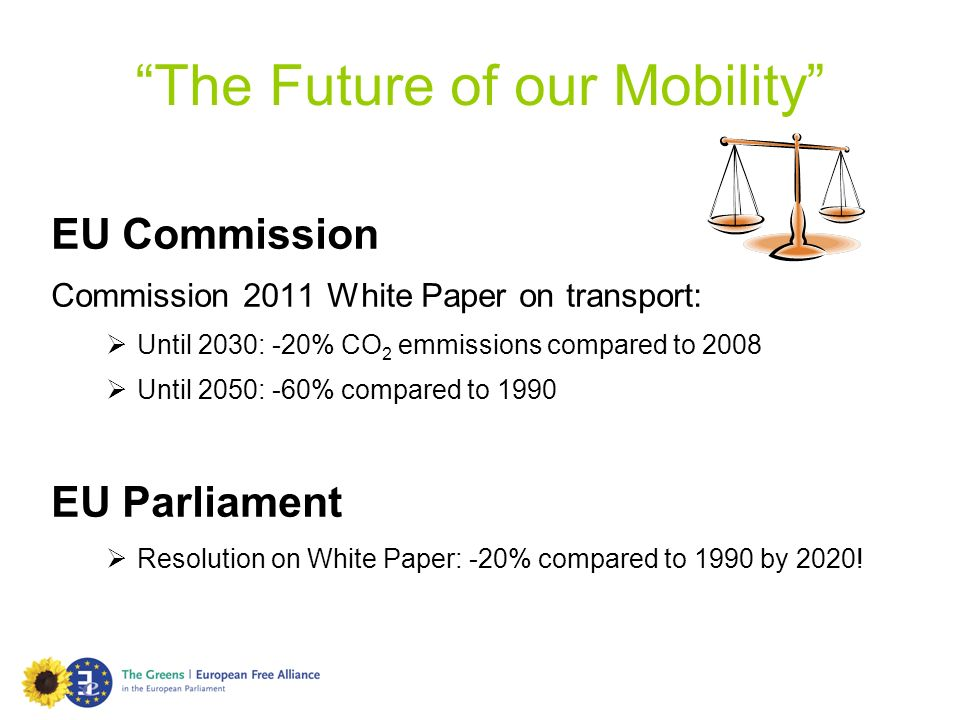 EU Commission Commission 2011 White Paper on transport: Until 2030: -20% CO 2 emmissions compared to 2008 Until 2050: -60% compared to 1990 EU Parliam