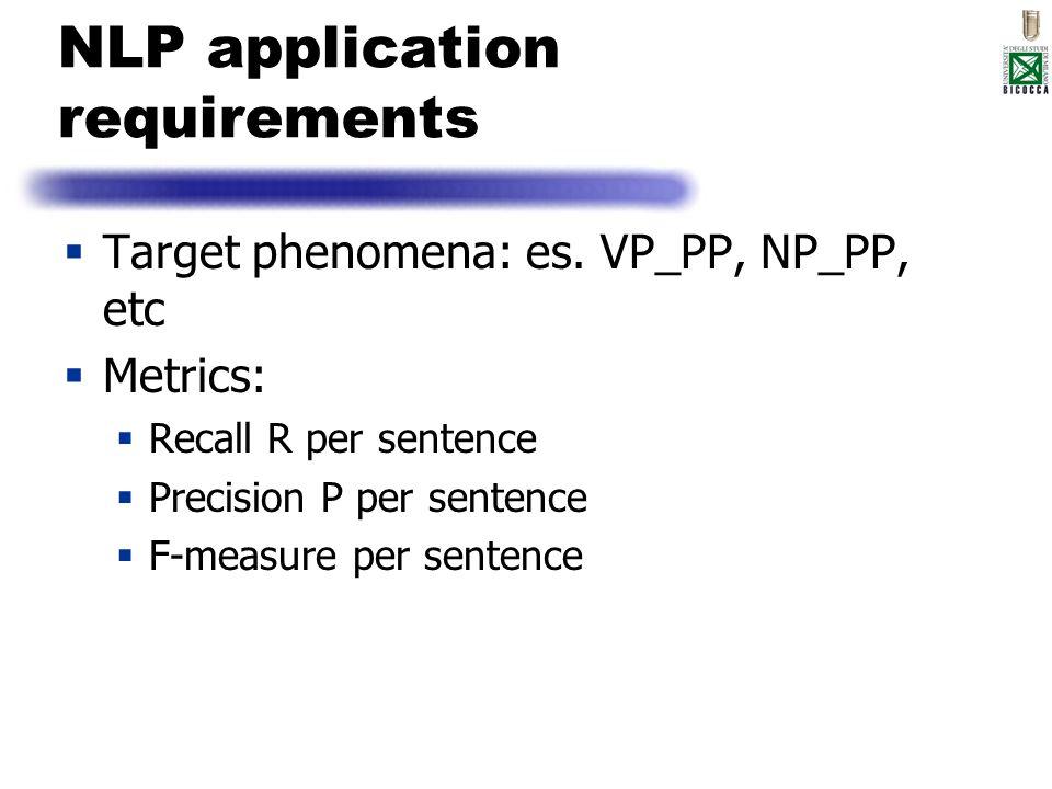NLP application requirements Target phenomena: es. VP_PP, NP_PP, etc Metrics: Recall R per sentence Precision P per sentence F-measure per sentence