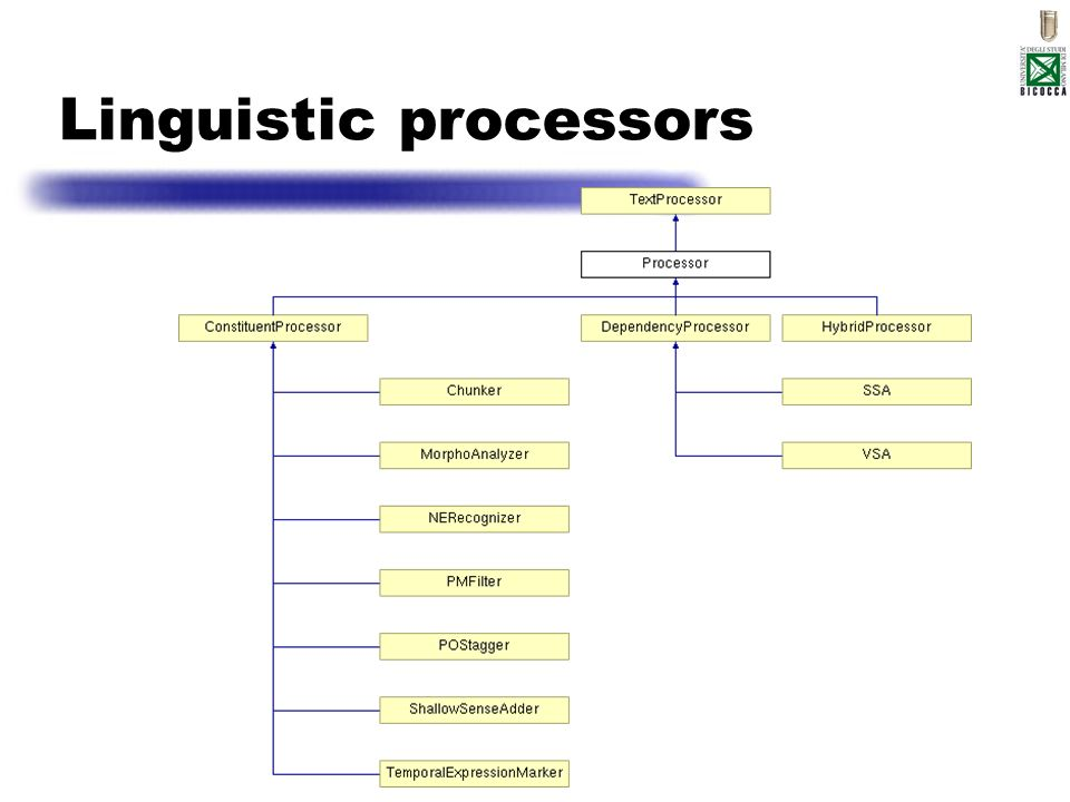 Linguistic processors