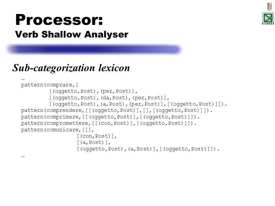 Processor: Verb Shallow Analyser … pattern(comprare,[ [(oggetto,Post),(per,Post)], [(oggetto,Post),(da,Post),(per,Post)], [(oggetto,Post),(a,Post),(pe