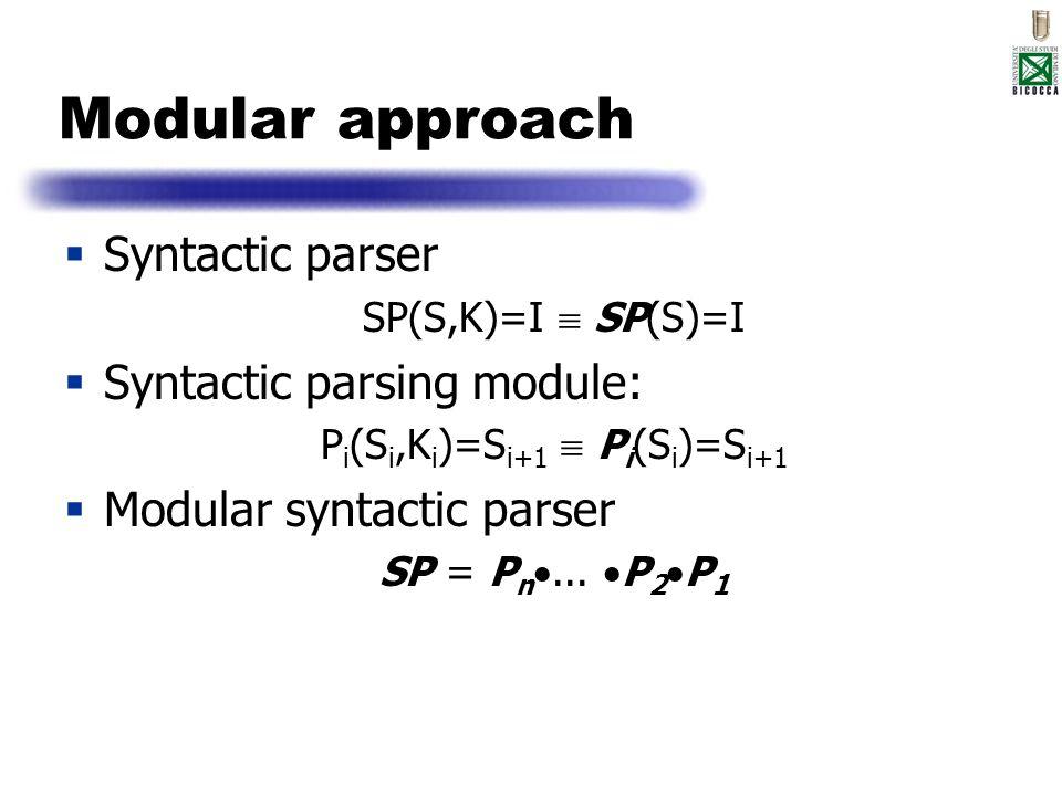 Modular approach Syntactic parser SP(S,K)=I SP(S)=I Syntactic parsing module: P i (S i,K i )=S i+1 P i (S i )=S i+1 Modular syntactic parser SP = P n.