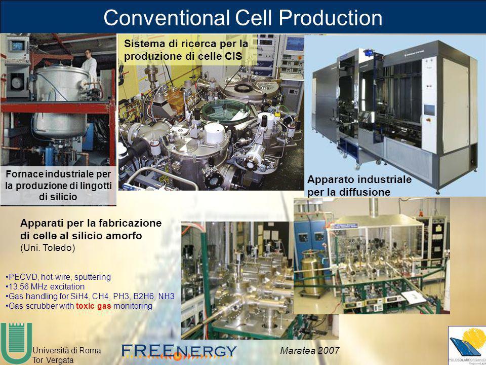 Università di Roma Tor Vergata Maratea 2007 Conventional Cell Production Fornace industriale per la produzione di lingotti di silicio Apparati per la