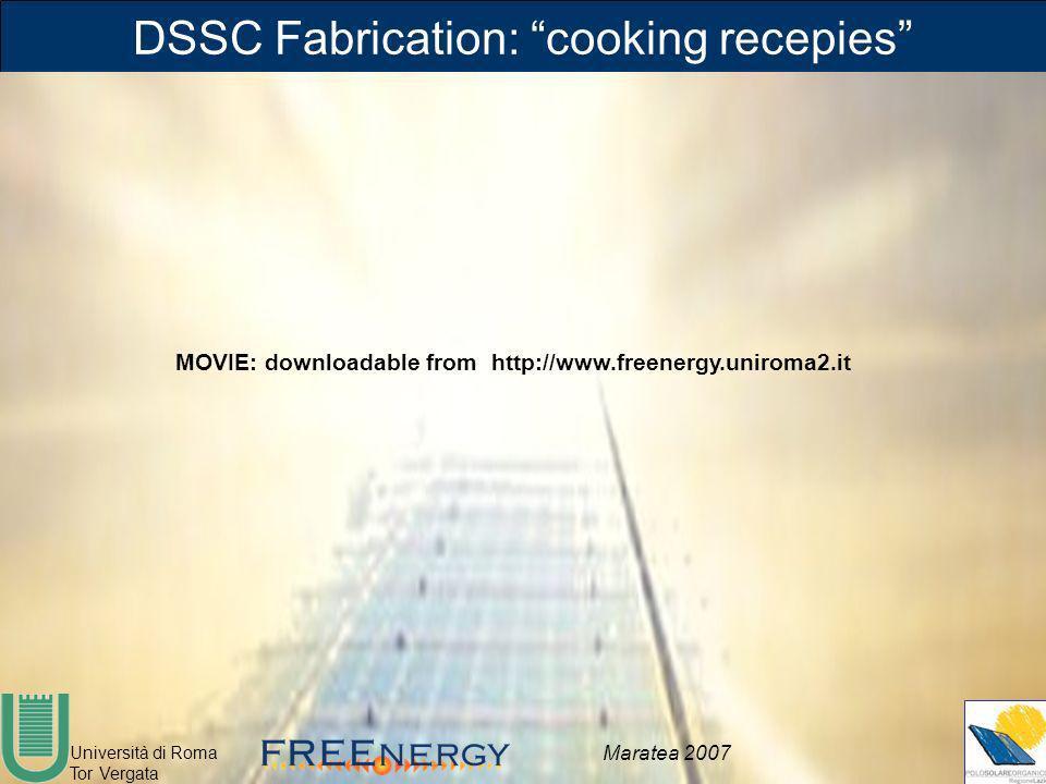 Università di Roma Tor Vergata Maratea 2007 DSSC Fabrication: cooking recepies MOVIE: downloadable from http://www.freenergy.uniroma2.it