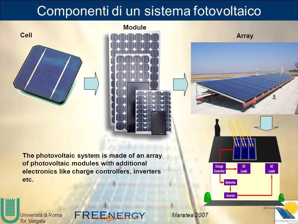Università di Roma Tor Vergata Maratea 2007 Componenti di un sistema fotovoltaico Cell Module Array The photovoltaic system is made of an array of pho