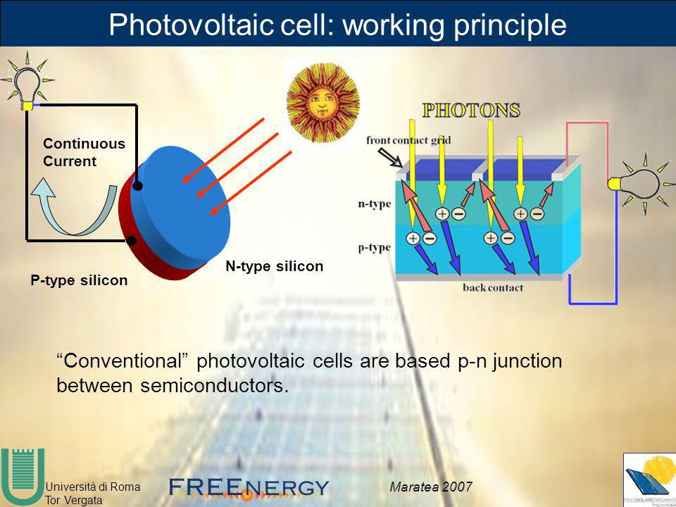 Università di Roma Tor Vergata Maratea 2007 Photovoltaic cell: working principle Conventional photovoltaic cells are based p-n junction between semico