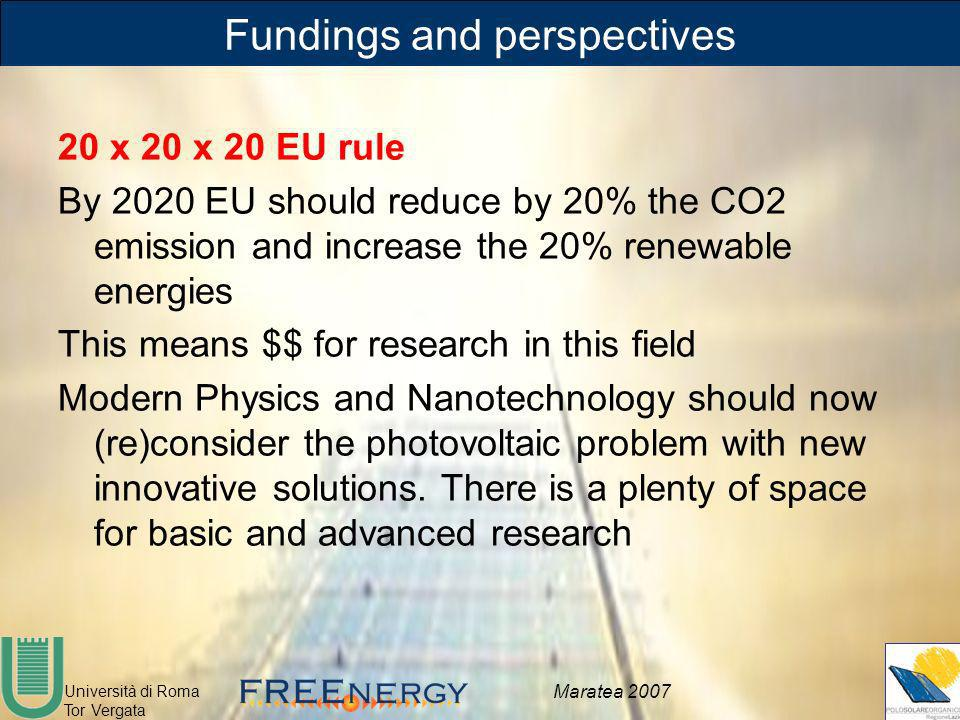 Università di Roma Tor Vergata Maratea 2007 Fundings and perspectives 20 x 20 x 20 EU rule By 2020 EU should reduce by 20% the CO2 emission and increa