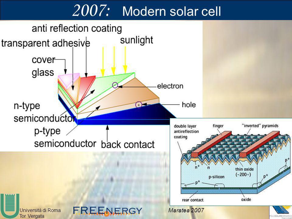 Università di Roma Tor Vergata Maratea 2007 2007: Modern solar cell