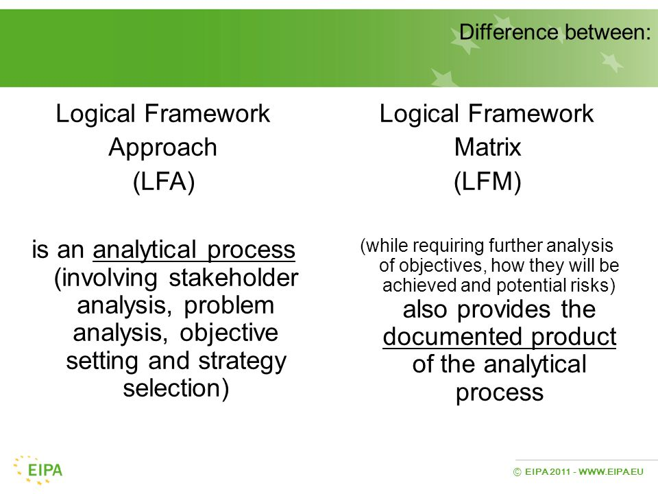 EIPA 2011 - WWW.EIPA.EU © Difference between: Logical Framework Approach (LFA) is an analytical process (involving stakeholder analysis, problem analy