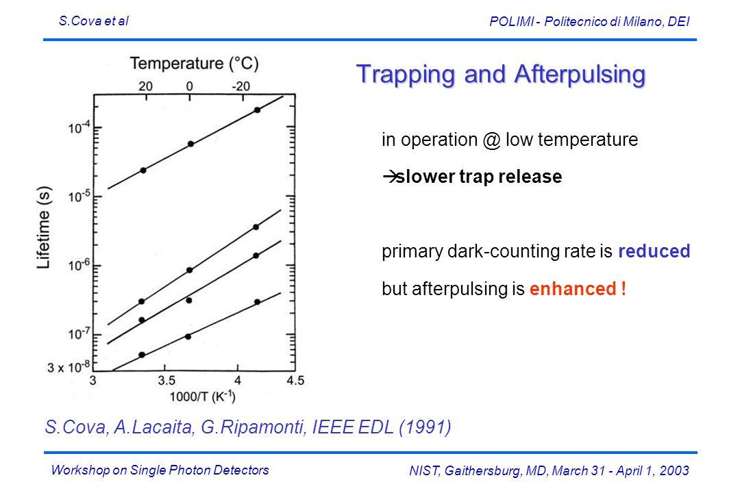 Workshop on Single Photon Detectors S.Cova et al NIST, Gaithersburg, MD, March 31 - April 1, 2003 POLIMI - Politecnico di Milano, DEI Trapping and Aft