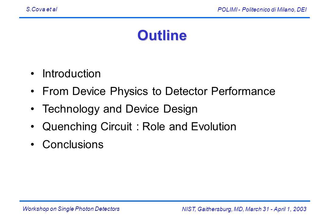 Workshop on Single Photon Detectors S.Cova et al NIST, Gaithersburg, MD, March 31 - April 1, 2003 POLIMI - Politecnico di Milano, DEI Outline Introduc