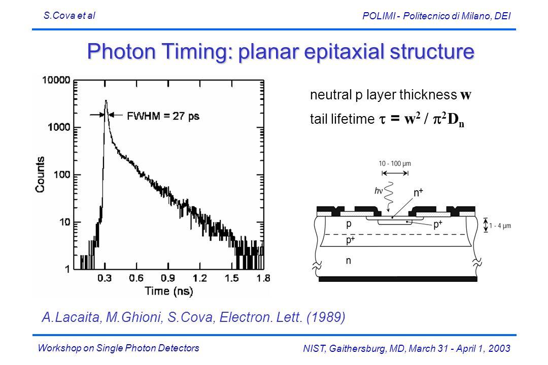 Workshop on Single Photon Detectors S.Cova et al NIST, Gaithersburg, MD, March 31 - April 1, 2003 POLIMI - Politecnico di Milano, DEI Photon Timing: p