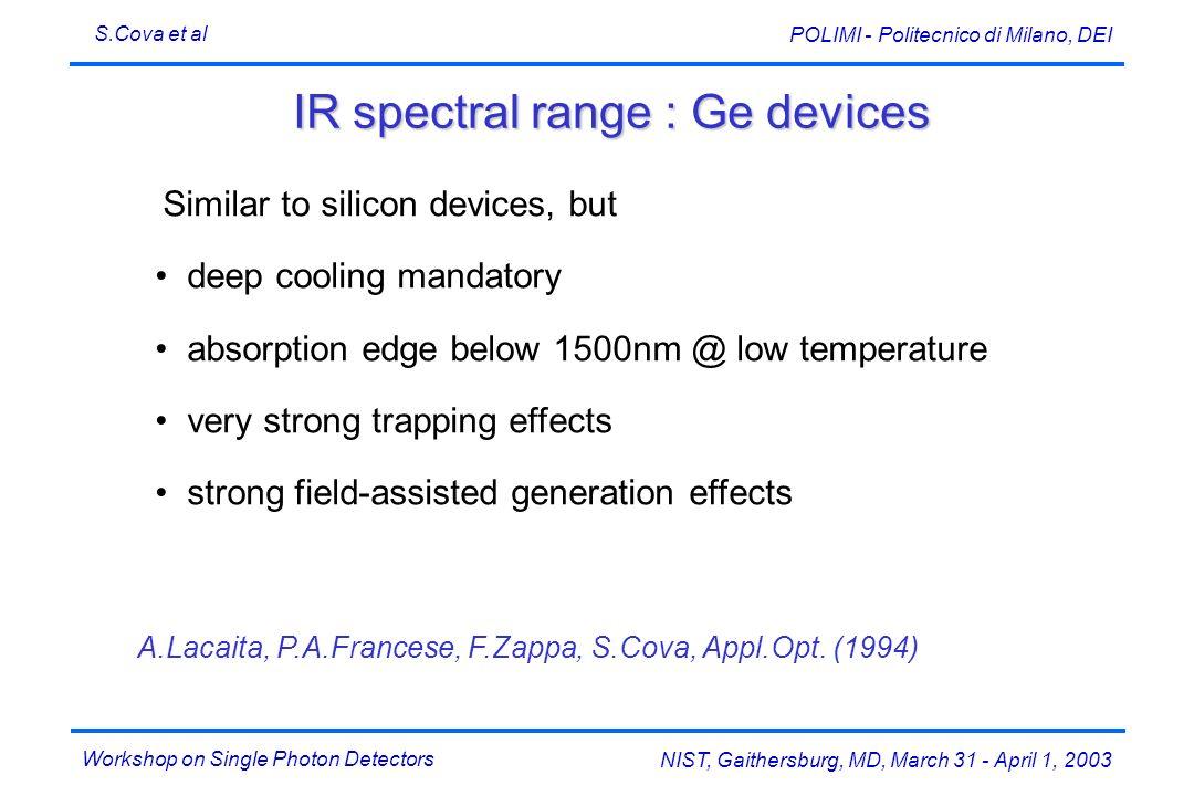 Workshop on Single Photon Detectors S.Cova et al NIST, Gaithersburg, MD, March 31 - April 1, 2003 POLIMI - Politecnico di Milano, DEI IR spectral rang