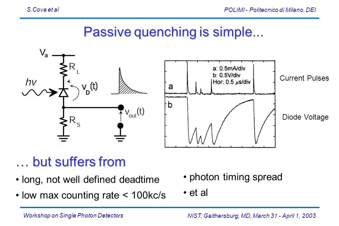 Workshop on Single Photon Detectors S.Cova et al NIST, Gaithersburg, MD, March 31 - April 1, 2003 POLIMI - Politecnico di Milano, DEI Passive quenchin
