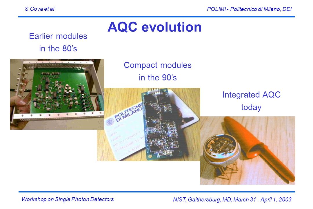 Workshop on Single Photon Detectors S.Cova et al NIST, Gaithersburg, MD, March 31 - April 1, 2003 POLIMI - Politecnico di Milano, DEI Earlier modules in the 80s Compact modules in the 90s Integrated AQC today AQC evolution