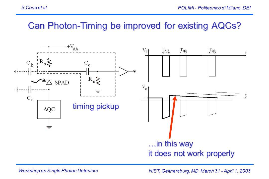 Workshop on Single Photon Detectors S.Cova et al NIST, Gaithersburg, MD, March 31 - April 1, 2003 POLIMI - Politecnico di Milano, DEI Can Photon-Timin