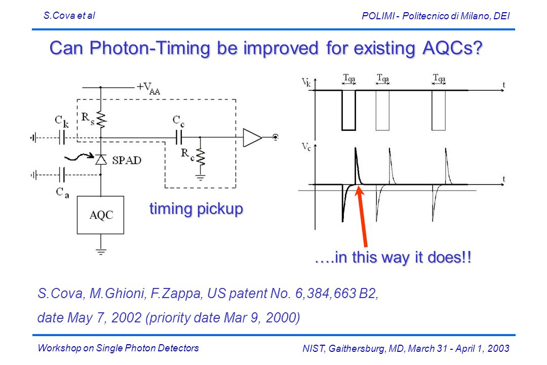 Workshop on Single Photon Detectors S.Cova et al NIST, Gaithersburg, MD, March 31 - April 1, 2003 POLIMI - Politecnico di Milano, DEI Can Photon-Timing be improved for existing AQCs.