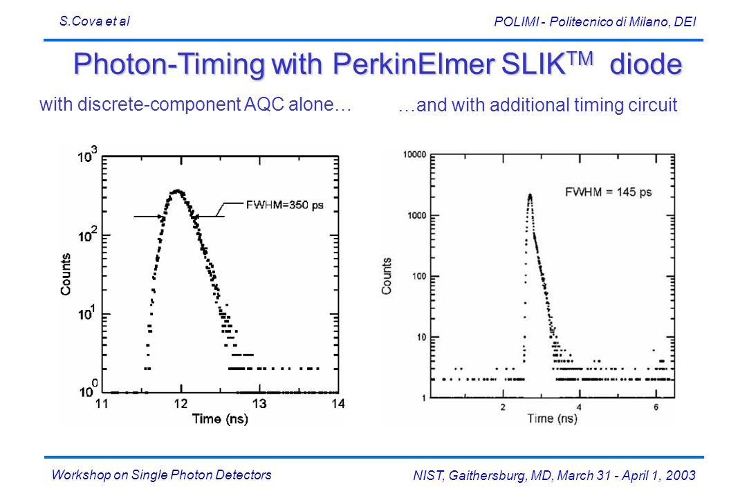 Workshop on Single Photon Detectors S.Cova et al NIST, Gaithersburg, MD, March 31 - April 1, 2003 POLIMI - Politecnico di Milano, DEI Photon-Timing wi