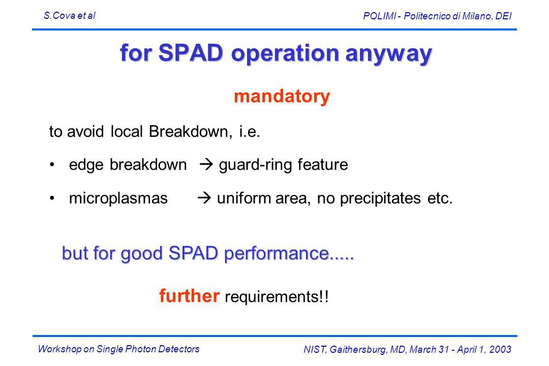 Workshop on Single Photon Detectors S.Cova et al NIST, Gaithersburg, MD, March 31 - April 1, 2003 POLIMI - Politecnico di Milano, DEI for SPAD operati