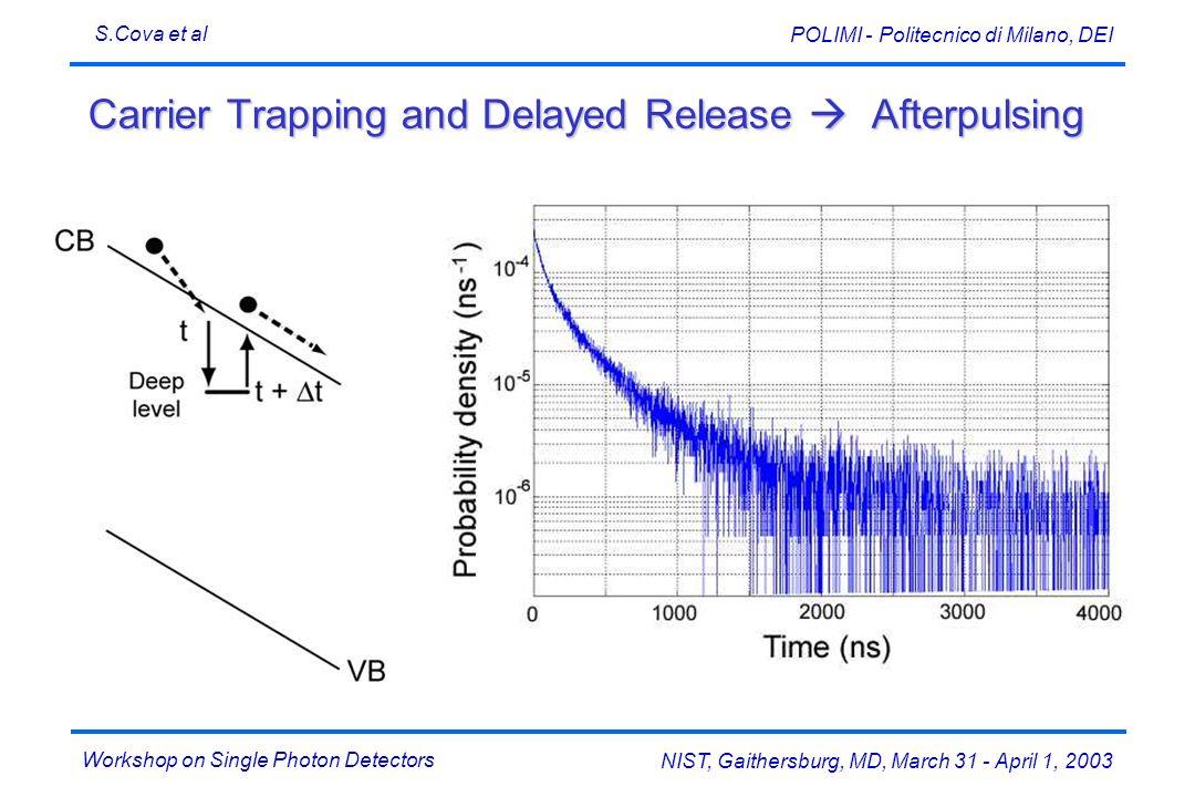 Workshop on Single Photon Detectors S.Cova et al NIST, Gaithersburg, MD, March 31 - April 1, 2003 POLIMI - Politecnico di Milano, DEI Carrier Trapping