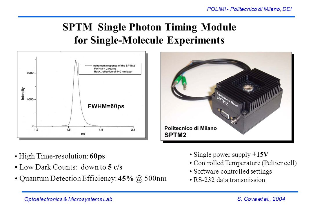S. Cova et al., 2004 POLIMI - Politecnico di Milano, DEI Optoelectronics & Microsystems Lab SPTM Single Photon Timing Module for Single-Molecule Exper