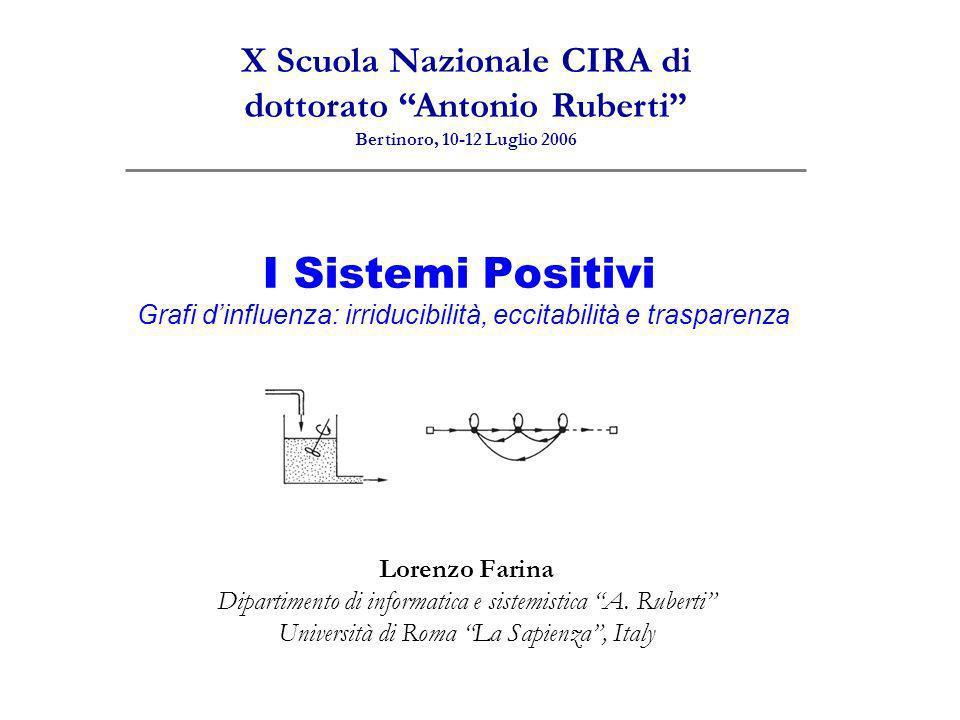 I Sistemi Positivi Grafi dinfluenza: irriducibilità, eccitabilità e trasparenza Lorenzo Farina Dipartimento di informatica e sistemistica A.