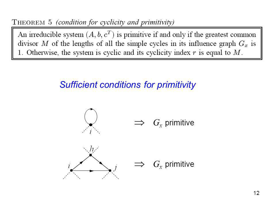 12 Sufficient conditions for primitivity G x primitive