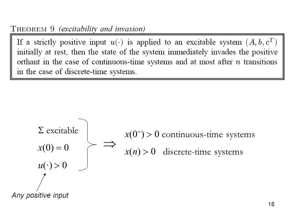 16 excitable x(0) 0 u(·) 0 Any positive input x(0 + ) 0 continuous-time systems x(n) 0 discrete-time systems