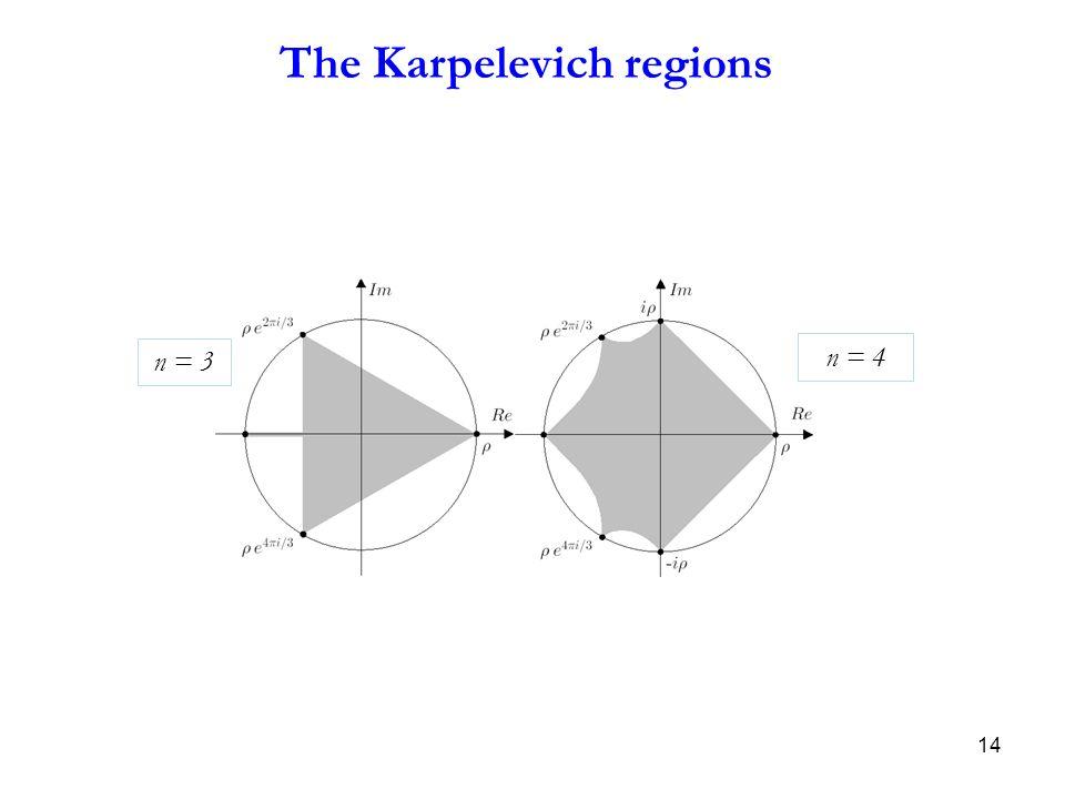 14 The Karpelevich regions n = 3 n = 4